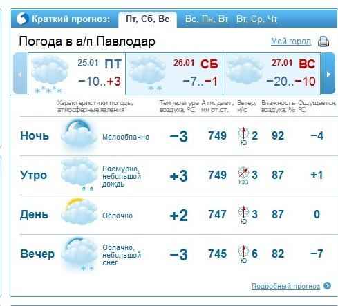Погода в городе озеры московская область на неделю