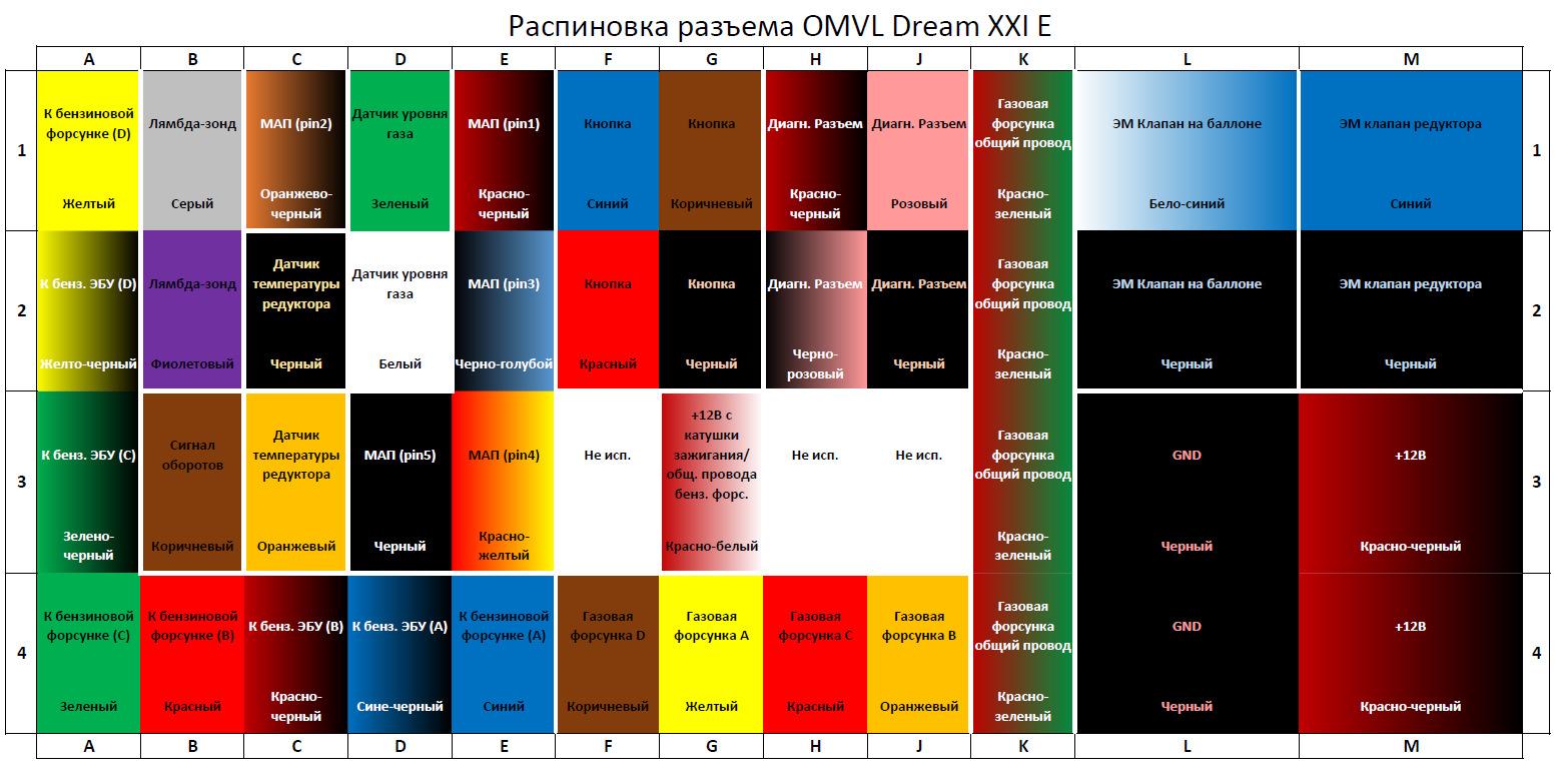 Omvl dream схема подключения фото 73