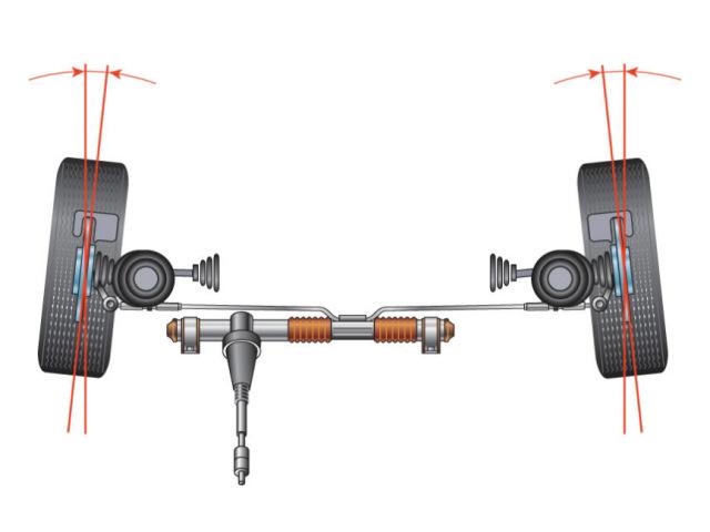 Как сделать колеса в развал