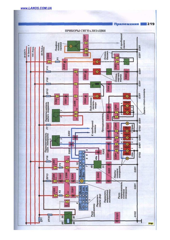Схема инвертора blueweld prestige 220