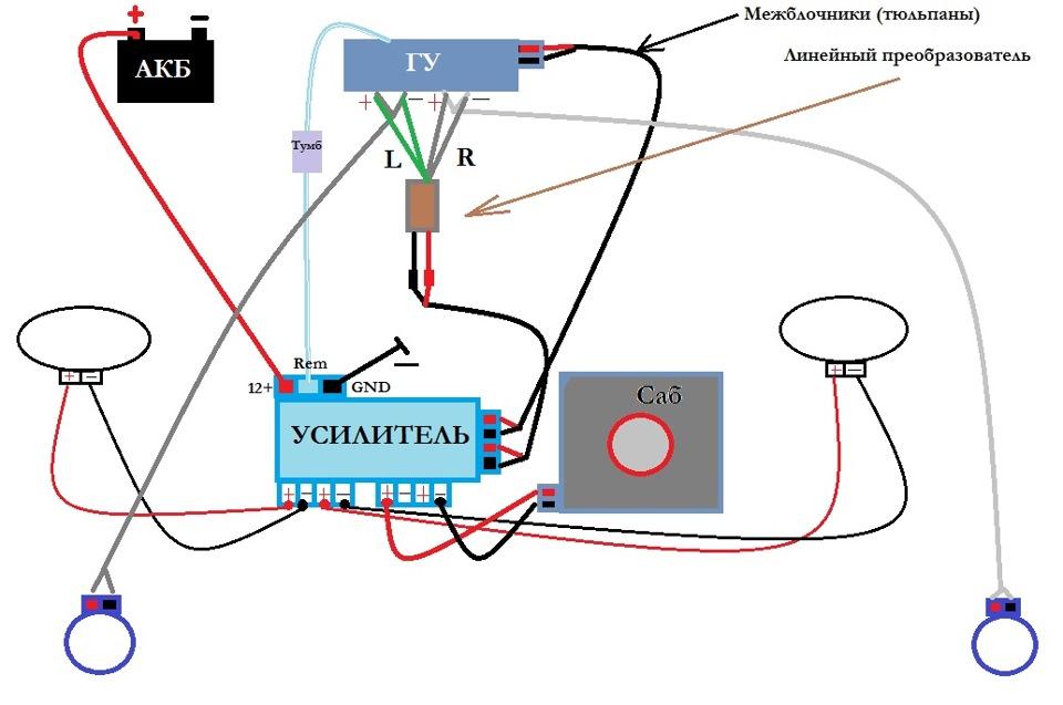 Схема подключения к сабвуферу