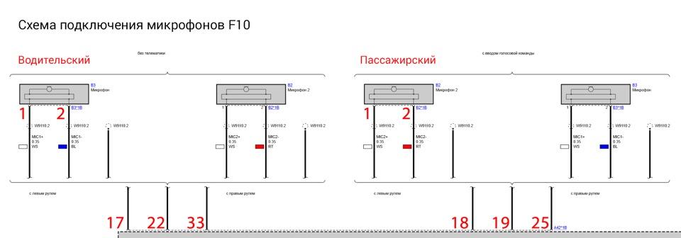 Схема распиновки микрофонов