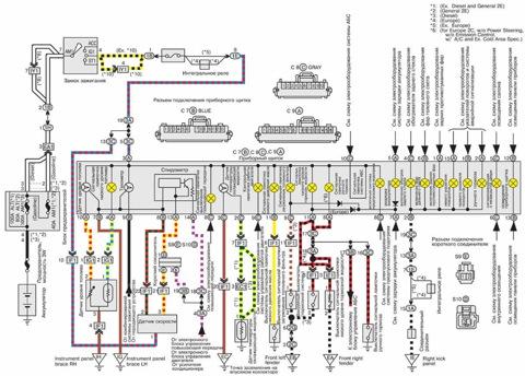 Corolla (VII - е поколение) Принципиальная схема.  Приборы приборного щитка. комментариев. написал 01.01.11.