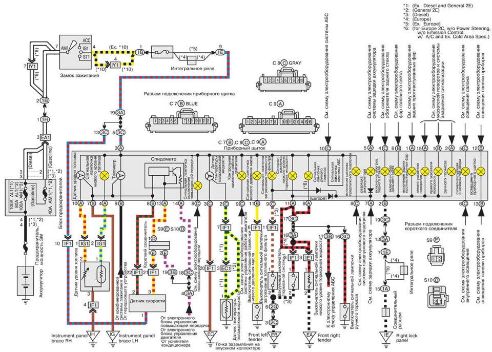 типовая схема приборной панели