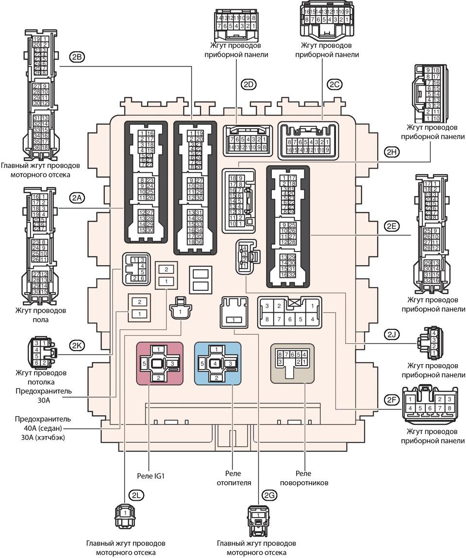 схема для подключения сигнализации шерхан