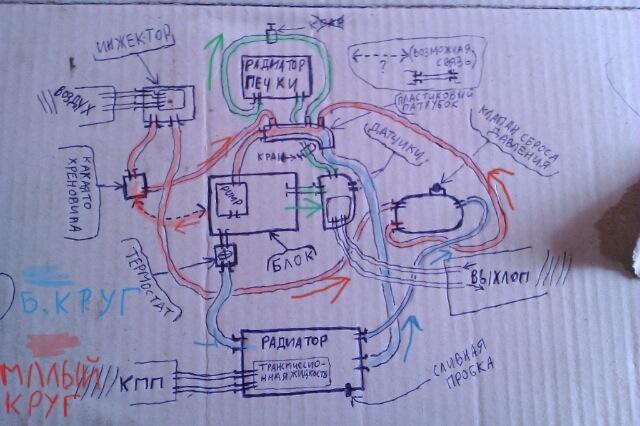 схему системы охлаждения.