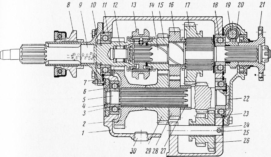 схема кпп уаз 469 старого образца