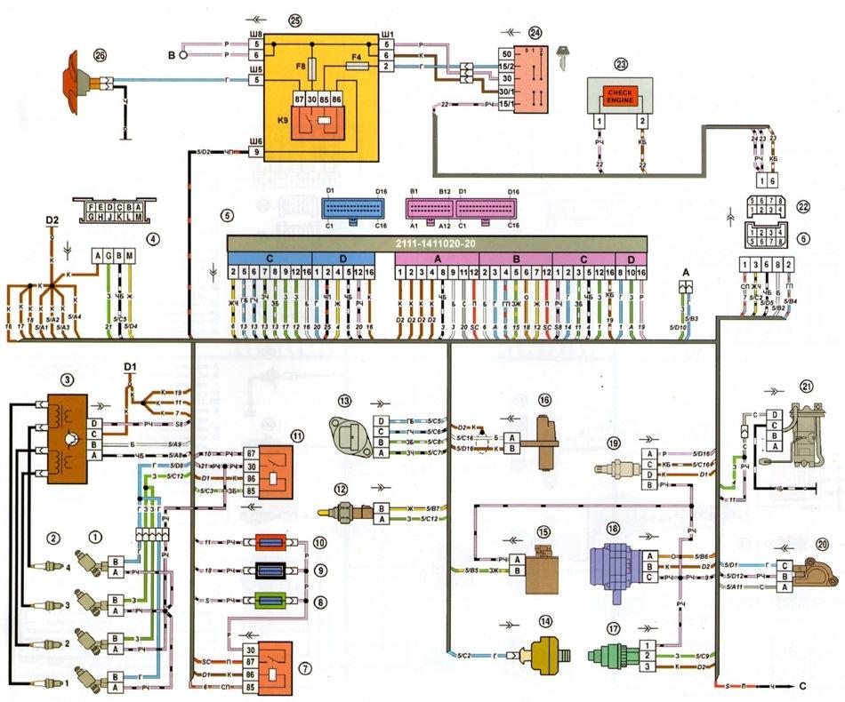 инструкция ваз 21099 инжектор с gm мозги