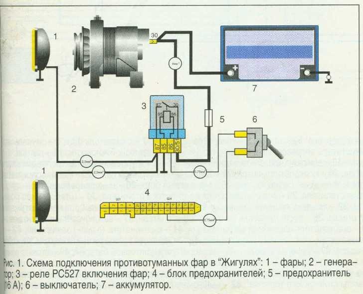 Фото №31 - как установить противотуманные фары на ВАЗ 2110
