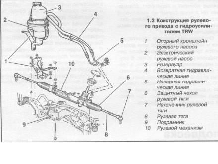 схема подключения электрогидроуселителя опель земфира