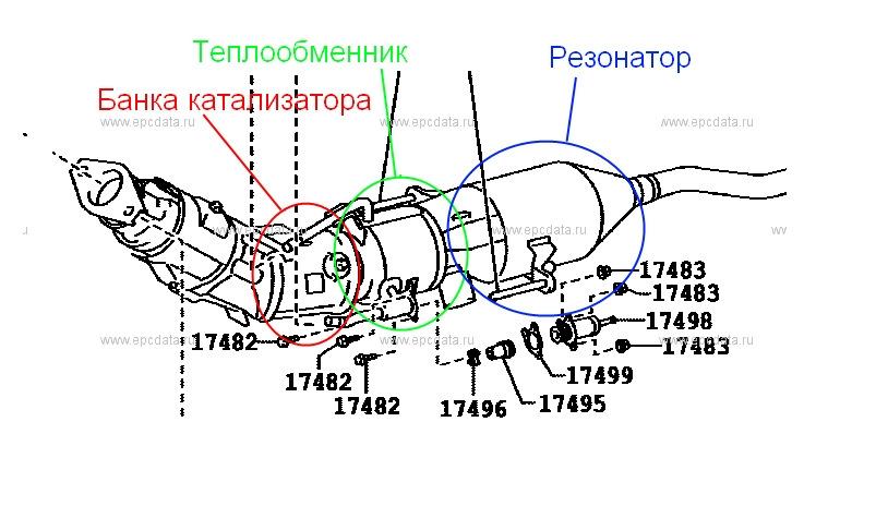 Утеплитель для теплообменника переходник для промывки вторичного теплообменника