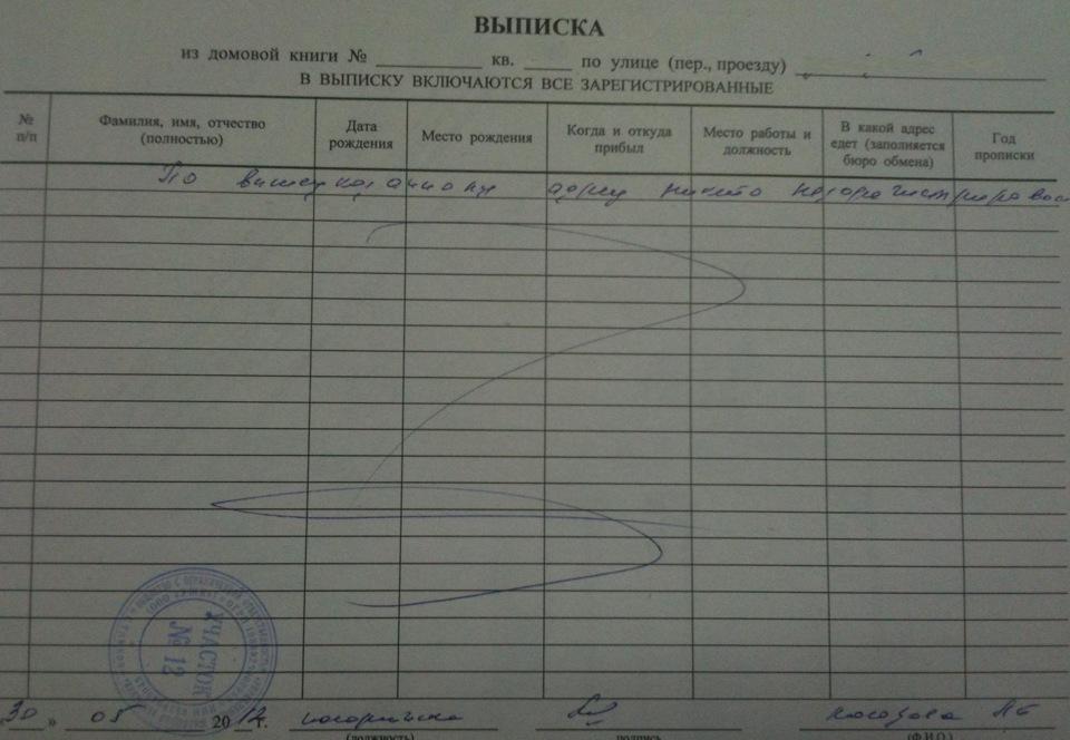 способ куда выписаться при продаже квартиры Уральский федеральный округ
