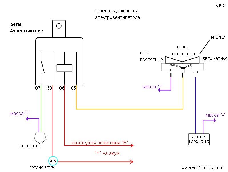 Схема подключения электровентилятора на ваз.