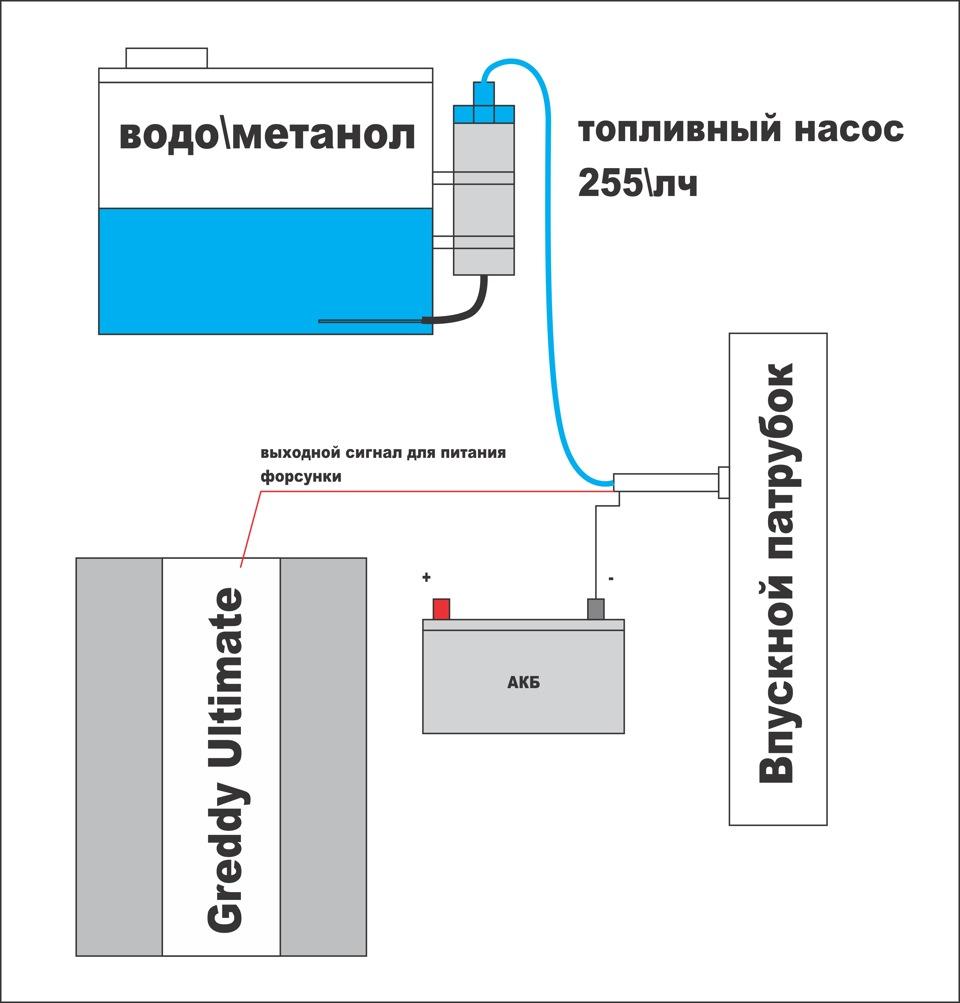 Инструкция по эксплуатации и техническому обслуживанию