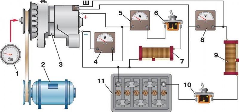 Стенд проверки генераторов сделать своими руками 614
