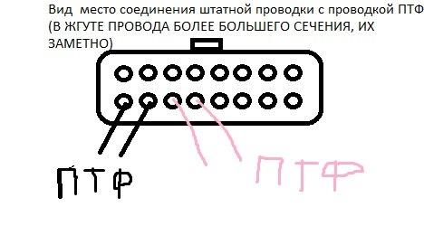 Проводка для подключения ПТФ