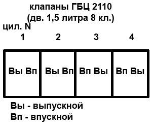 Регулировка клапанов ваз 2109 8 кл инжектор своими руками 33