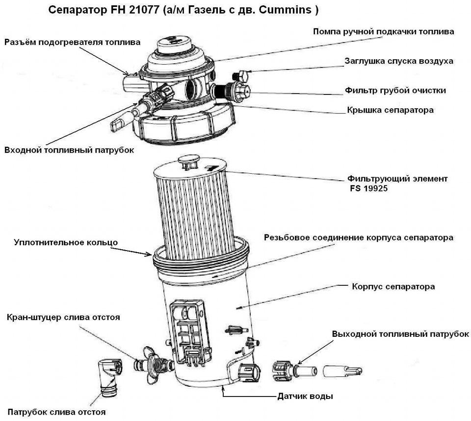 топливный насос дизельного двигателя схема