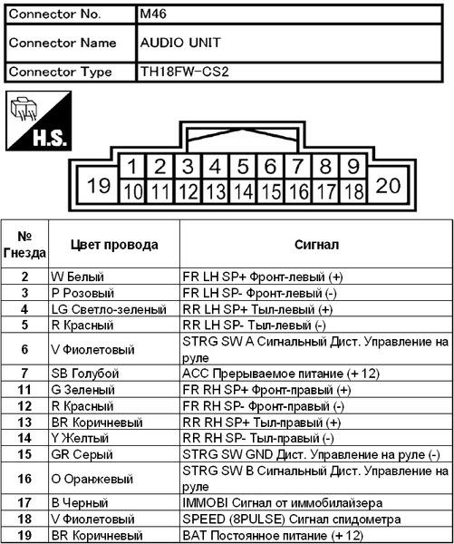 ГУ AGC-0071RF [Архив] - Форум