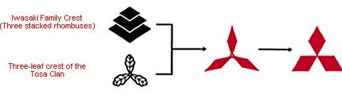 логотип митсубиси фото
