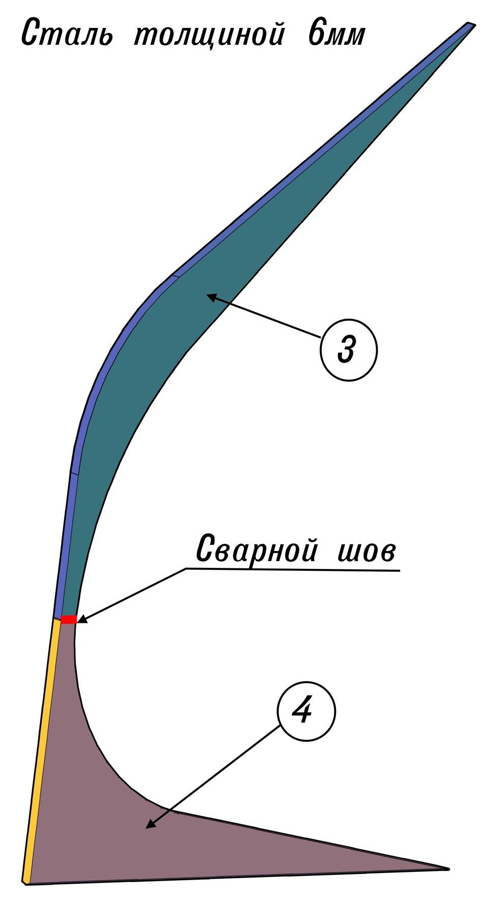 Якорь для лебедки своими руками чертежи разборный