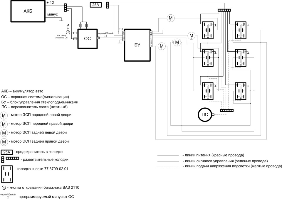 Фото №30 - схема подключения центрального замка ВАЗ 2110