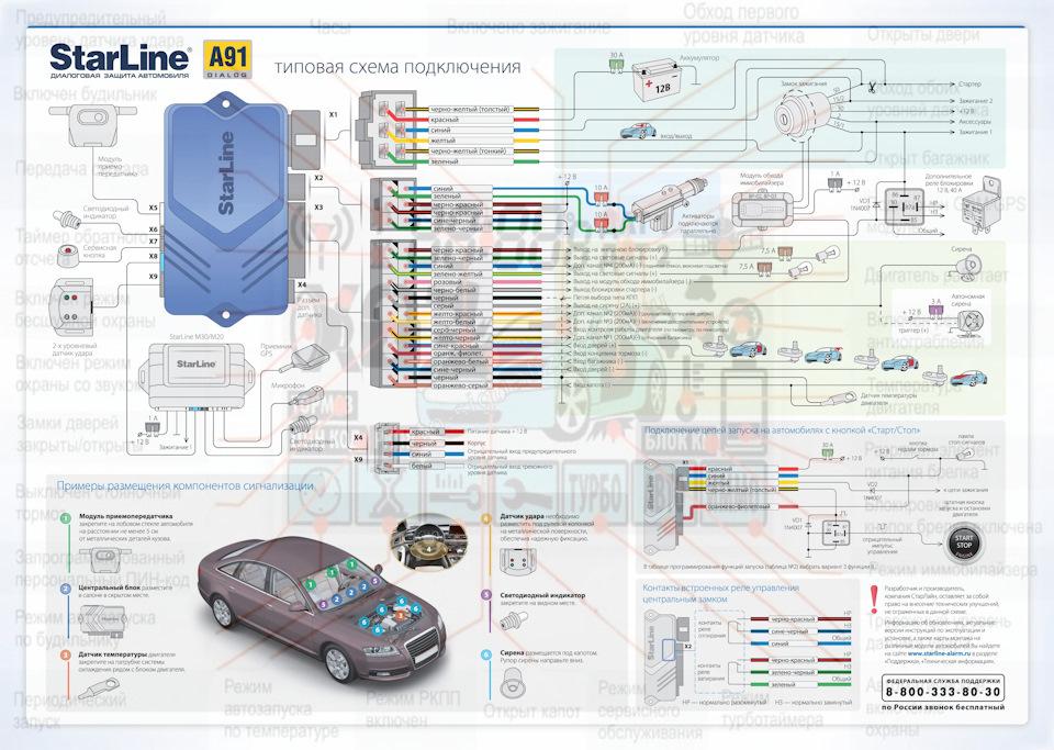 Установка сигнализации с автозапуском - бортжурнал Citroen C4 2007 года на DRIVE2