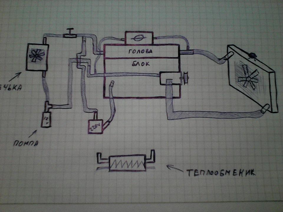 Для чего нужен теплообменник в акпп Кожухотрубный испаритель WTK DCE 583 Нижний Тагил