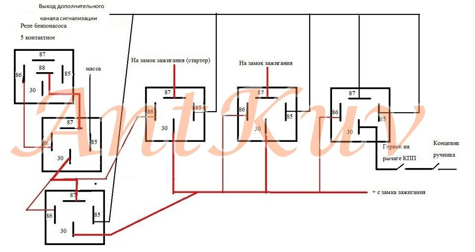 Принцип работы сигнализации схема