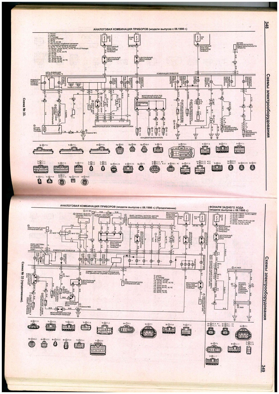 Replacement Of The Device With An Optotron Logbook Toyota Carina Gaia Wiring Diagram Analog Panel Layout From Primer