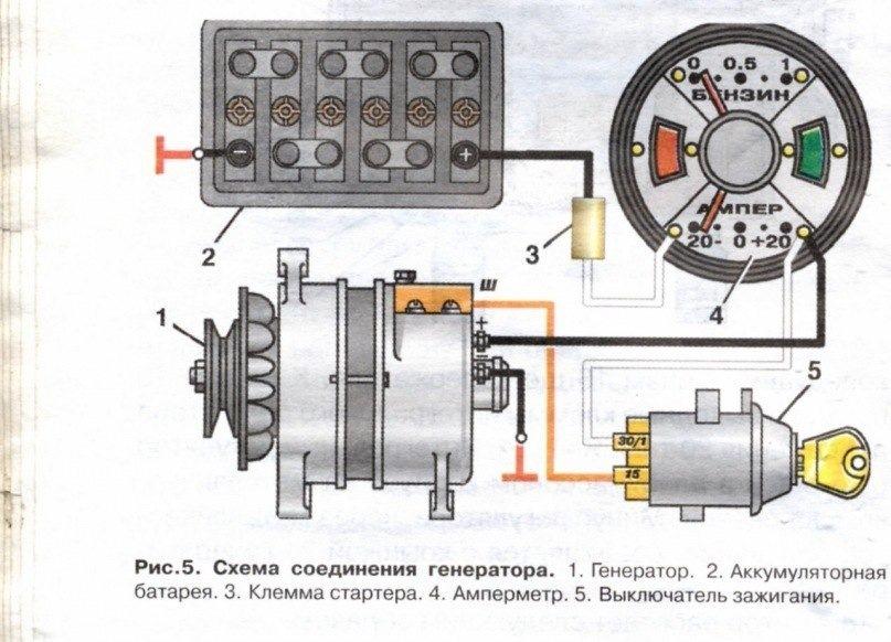 Схема метрополитена. станция рижская