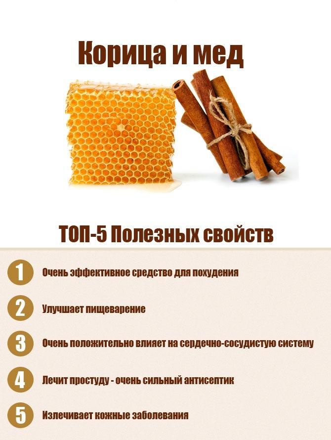 Как похудеть с корицей и медом отзывы