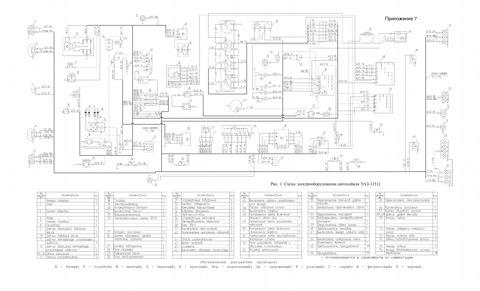 Схема электрооборудования УАЗ-31512.