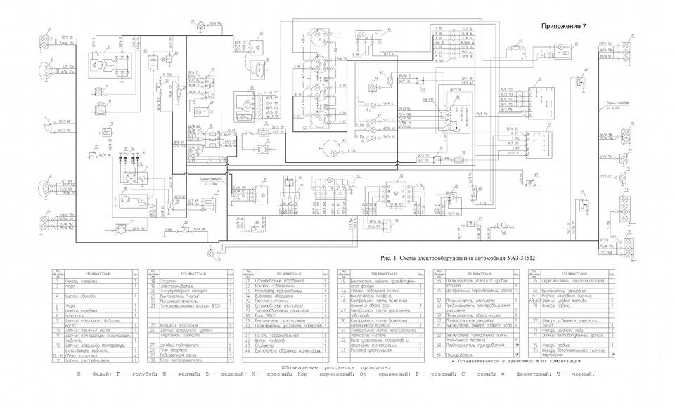 Схема электрооборудования УАЗ-