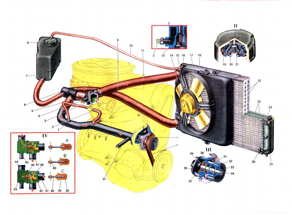 Схема охлаждения 21099 карбюратор