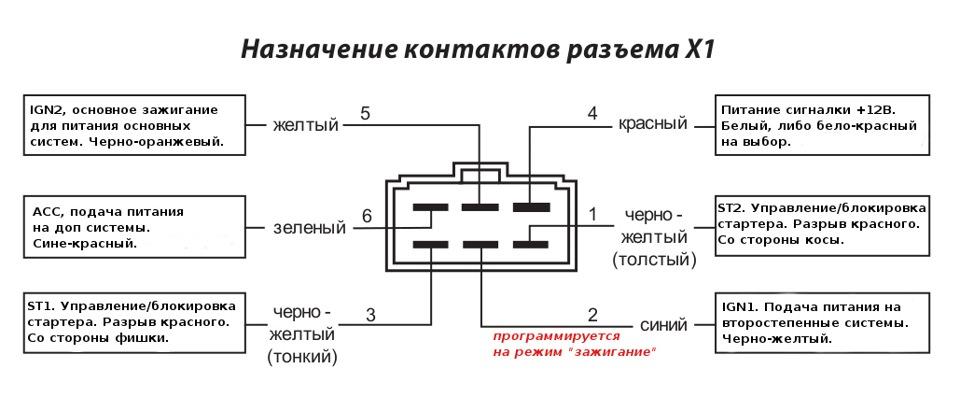 Магнитола марк 2 схема