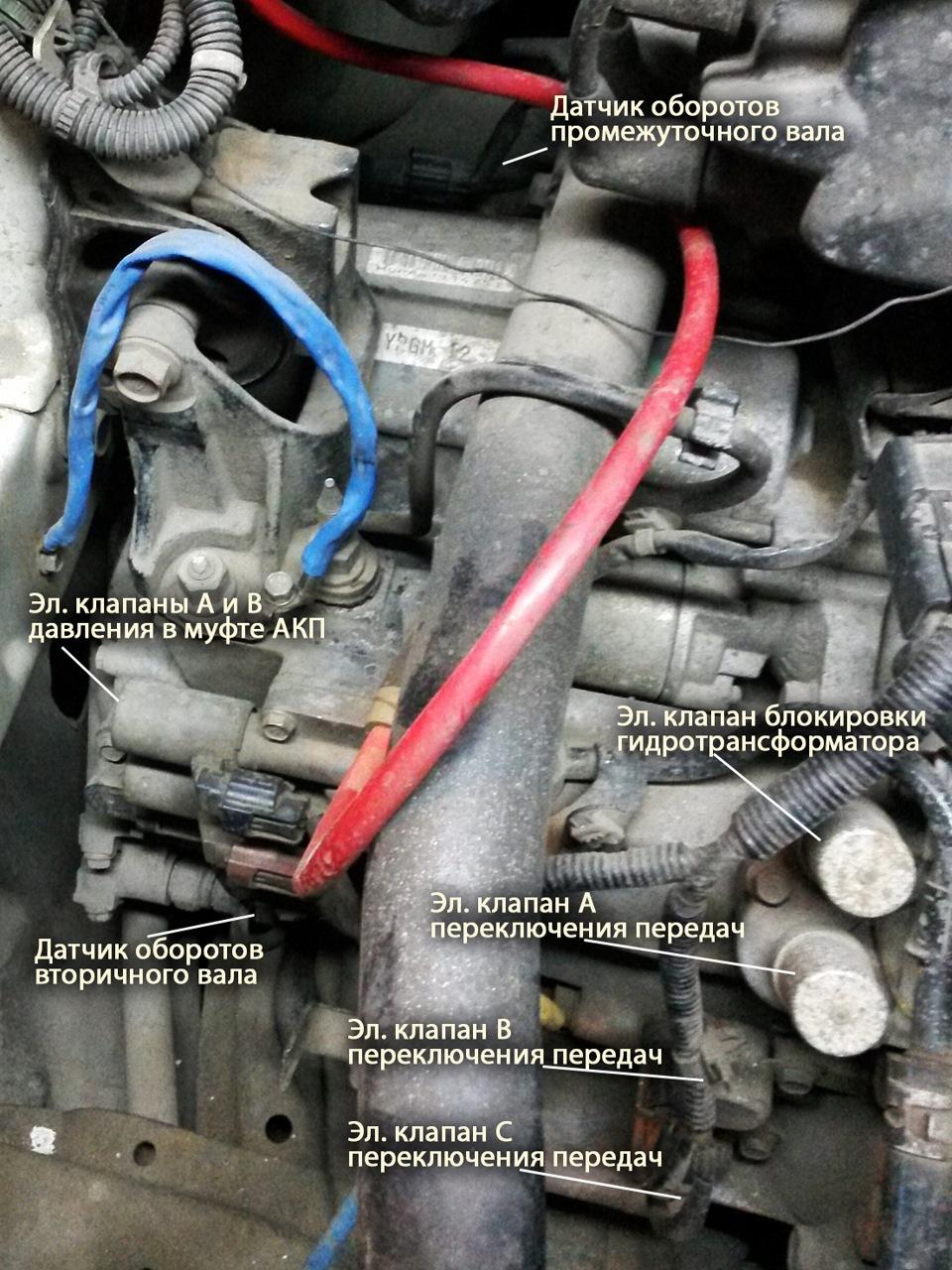 переключение скорости на механике схема