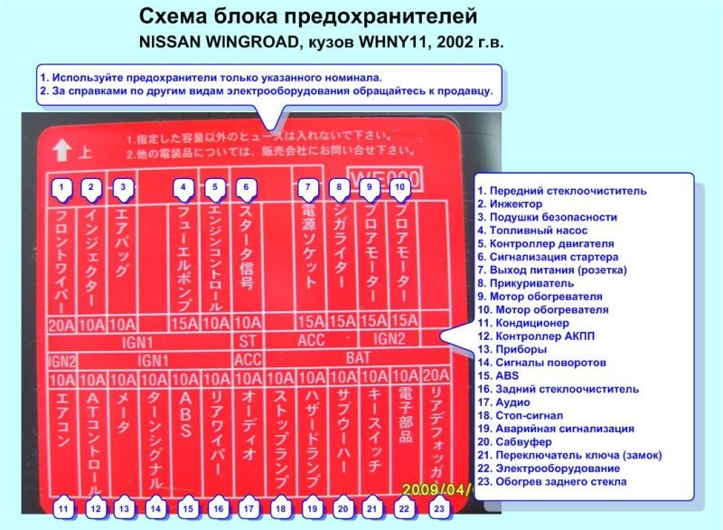 Фото схема предохранителей на ниссан