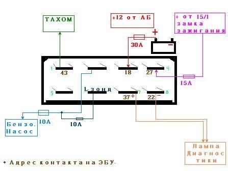 Схема подключения с карбюратора в инжектор