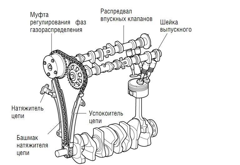 сегмент картинки механизма грм занимаетесь бисероплетением или
