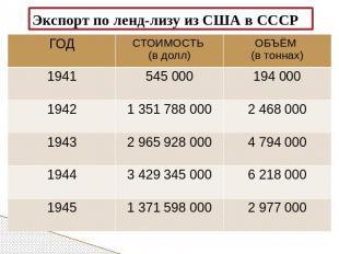 Под Сталинградом победили американцы?