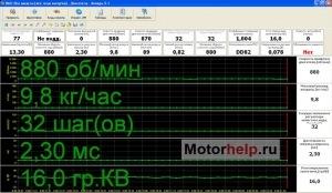 21baf24s 960 - Типовые параметры диагностики систем впрыска