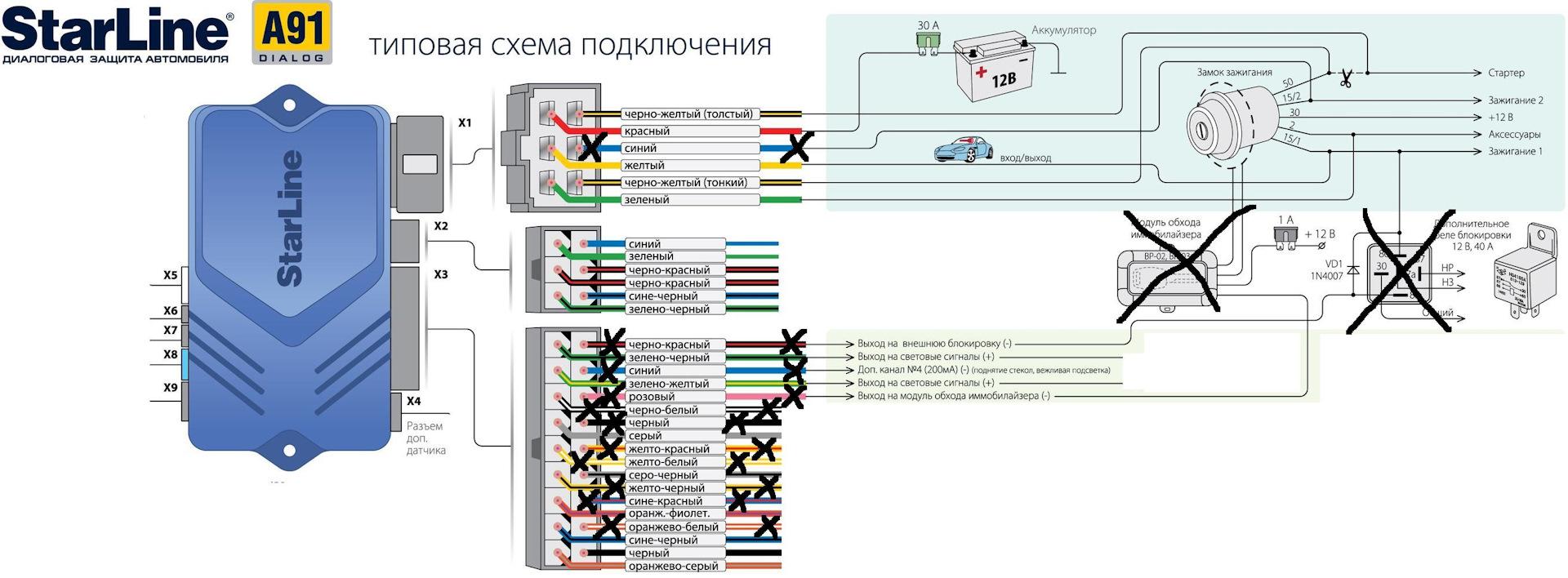 схема подключения сигнализации старлайн фото здесь