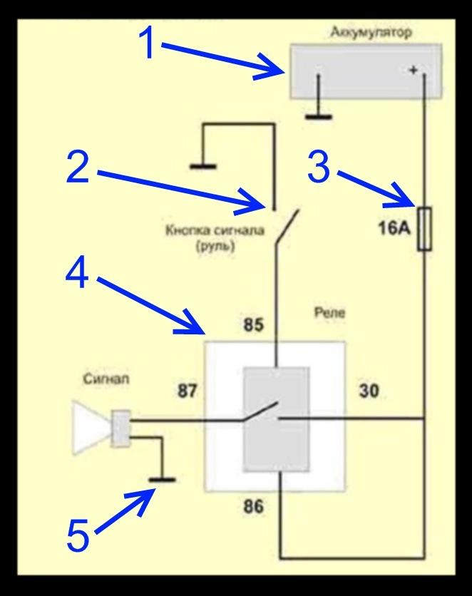 Схема воздушного сигнала через реле 751