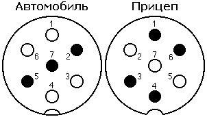 Электрическая схема подключения розетки фаркопа и прицепа.