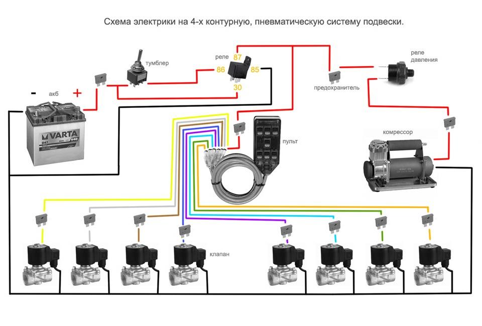 Пневматика / Схема электрики.