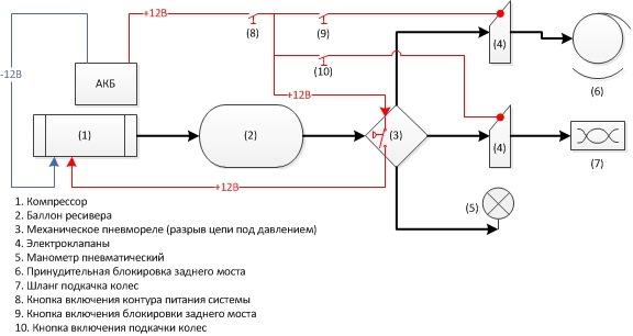 Общая схема системы