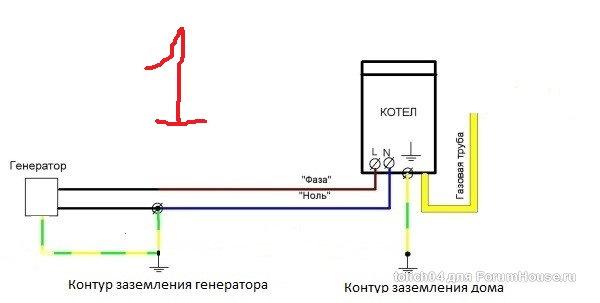 Почему не работает газовый котел
