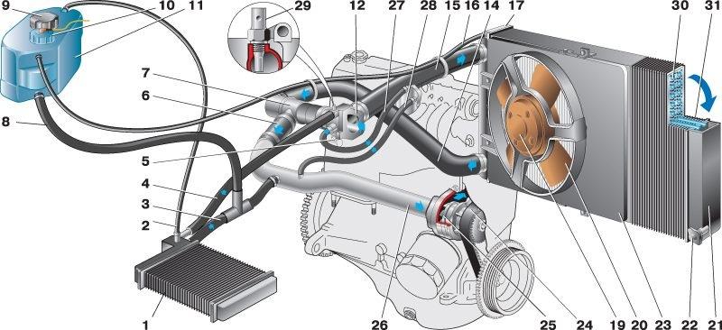 двигатель замена блока прокладки f16d головки цилиндров. головки цилиндров туарег замена двигатель f16d прокладки...