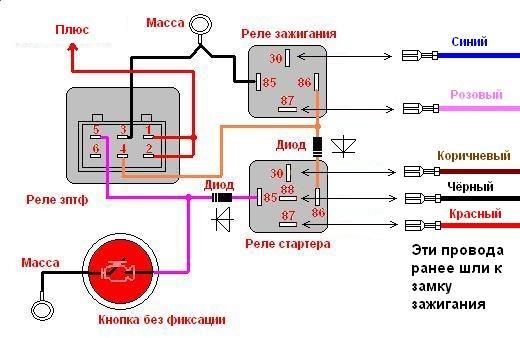 Кнопка вместо замка зажигания на подобие системы start